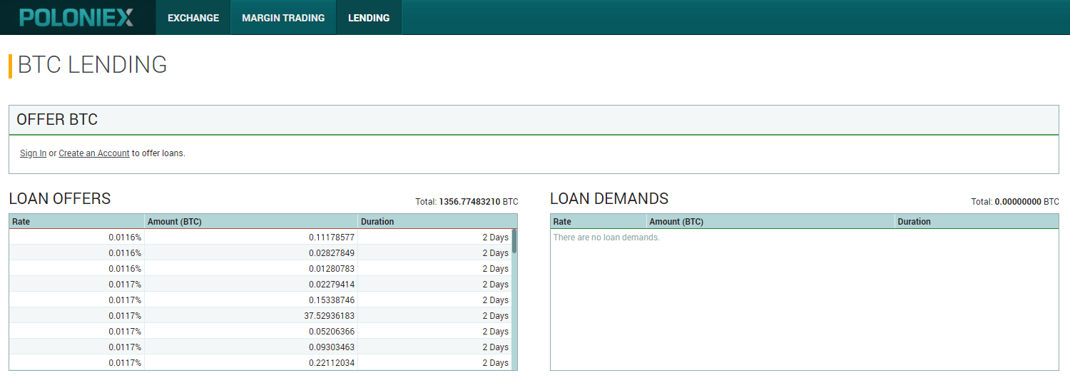 Derivative Exchange Poloniex Loan Lending