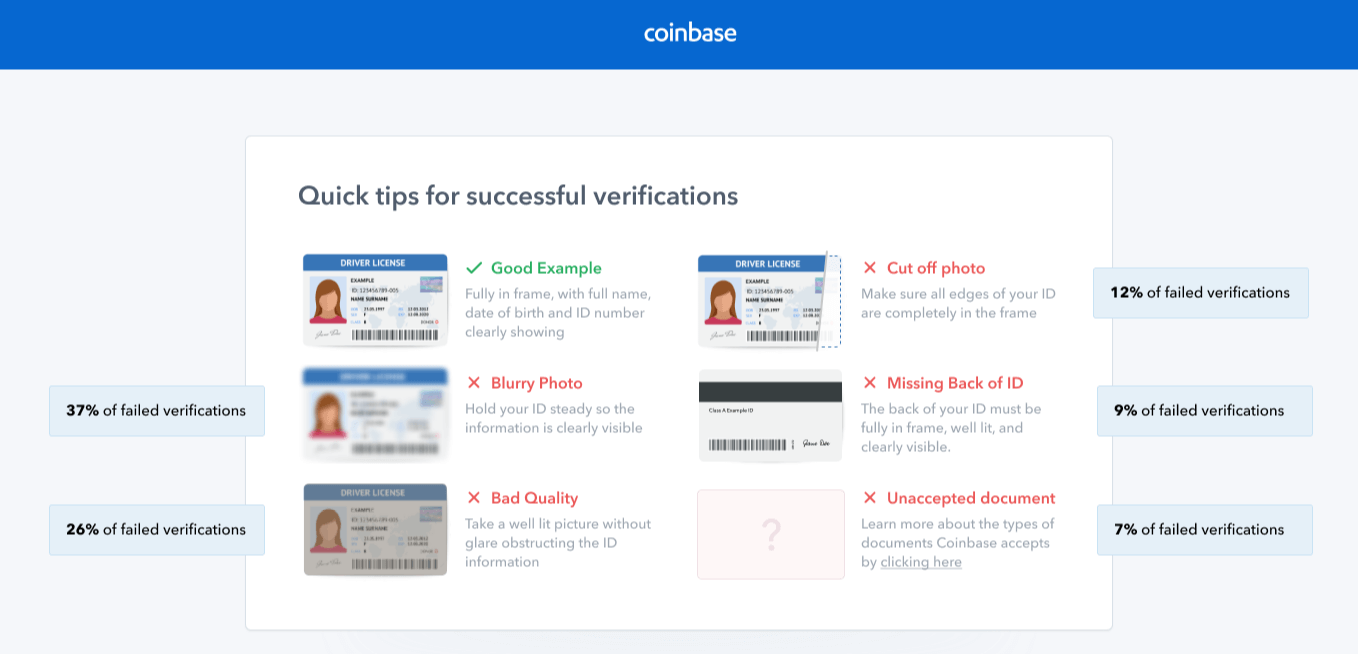 Fiat To Crypto KYC Verification on Coinbase Exchange