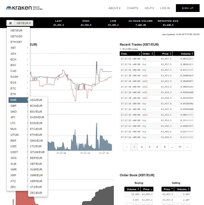 Kraken Altcoin Trading Pairs