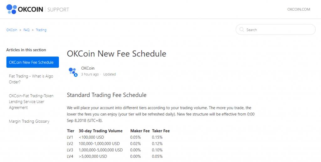 OKcoin Exchange Fees To Buy Crypto FIAT