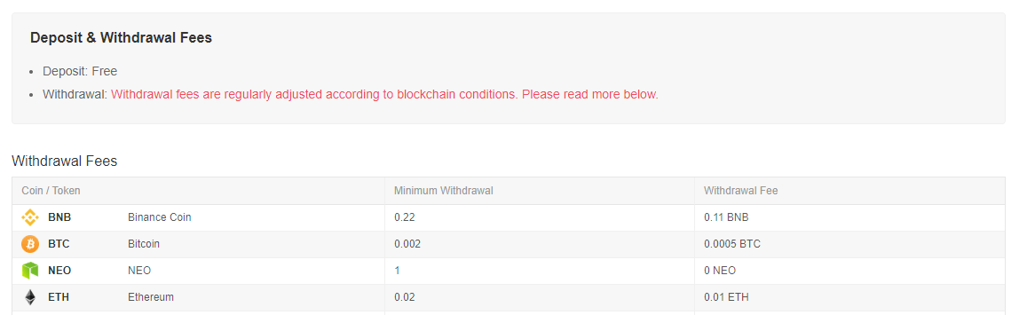 Bianance Ethereum Withdrawel Fees