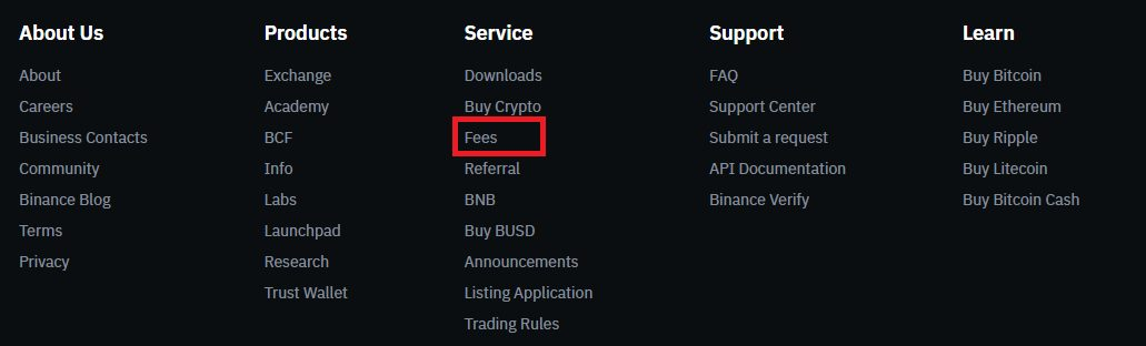 Binance Supported Cryptocurrencies