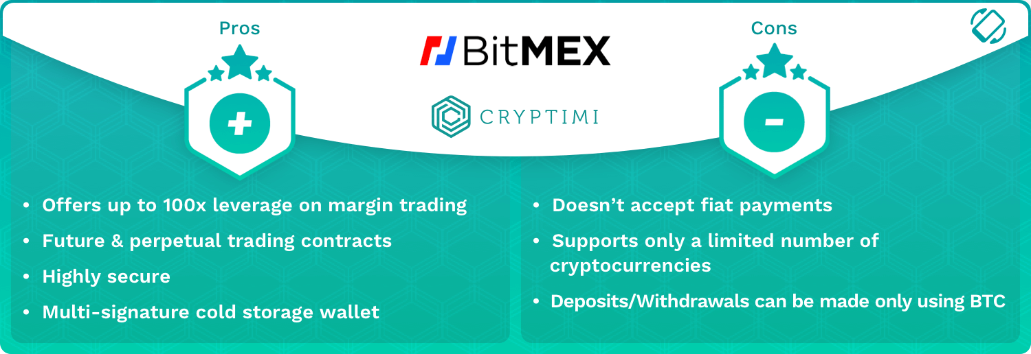 BitMEX Pros and Cons