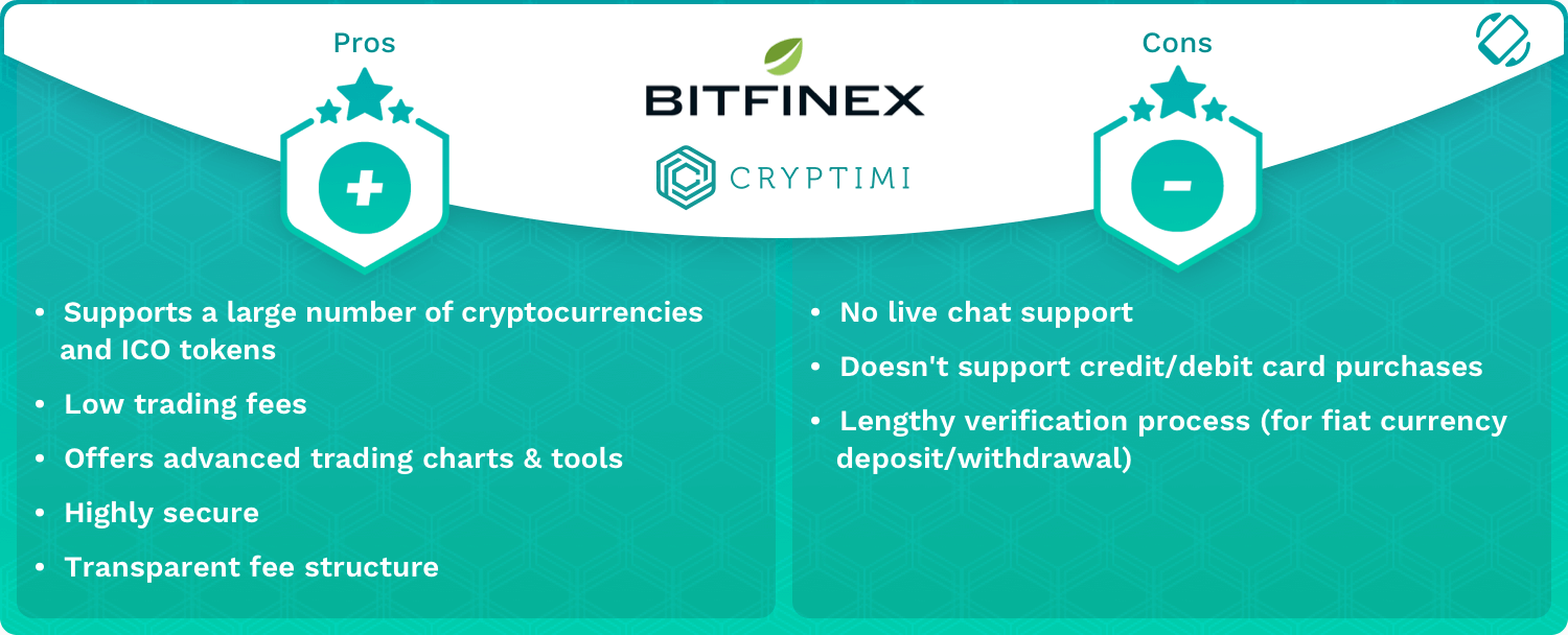 BitFinex pros and cons