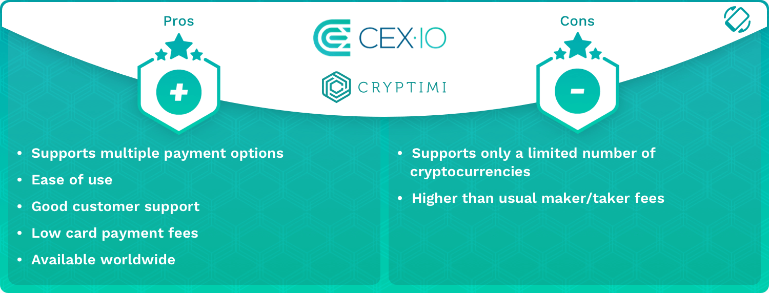 CEX.io Pros and Cons