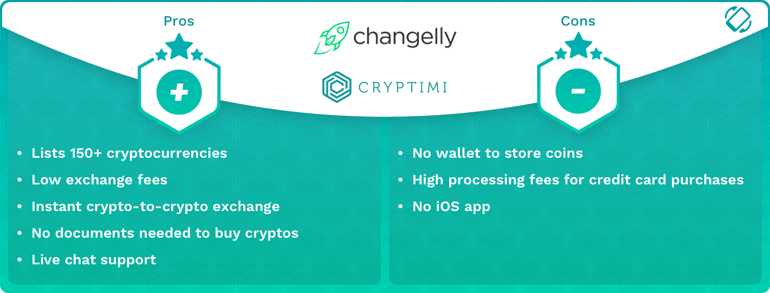 Changelly Pros and Cons