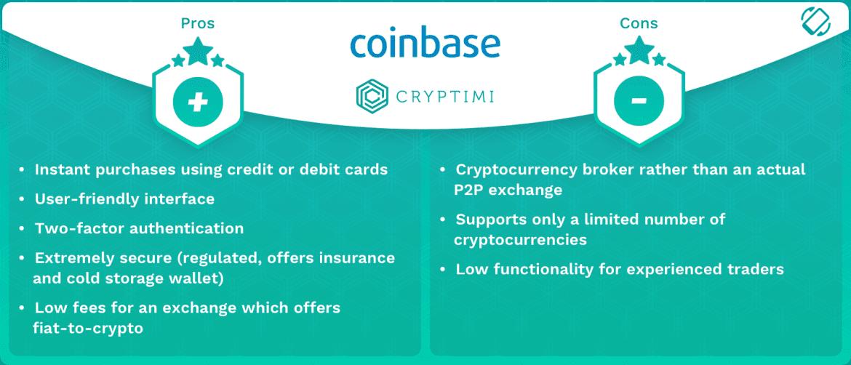 Coinbase Pros and Cons