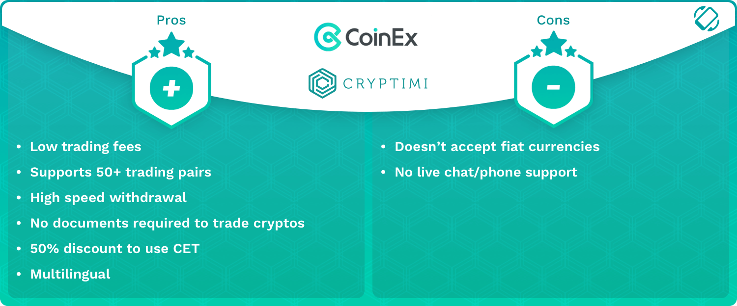 CoinEx Pros and Cons