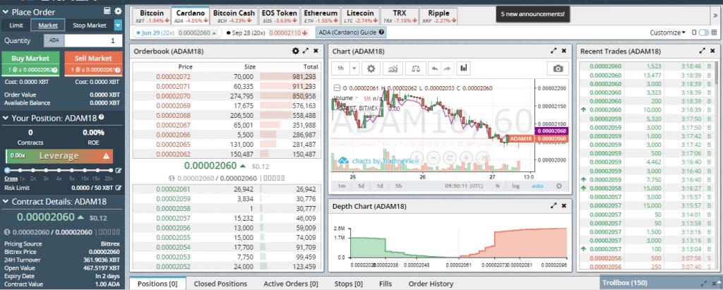 BitMEX Screen