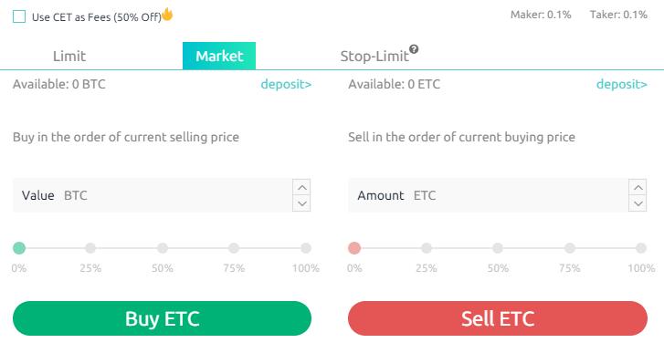 CoinEx Market Order