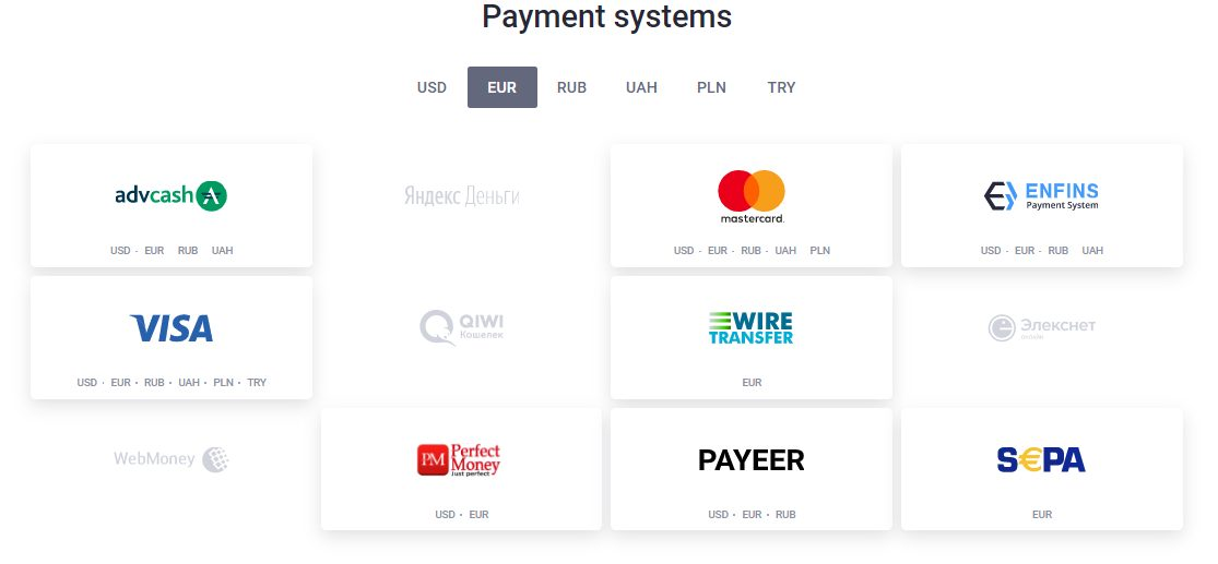 exmo payment systems