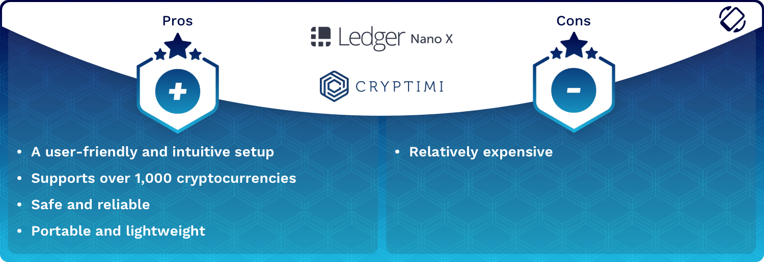 Ledger Nano X Wallet Pros and Cons