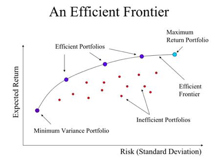 gambar grafik