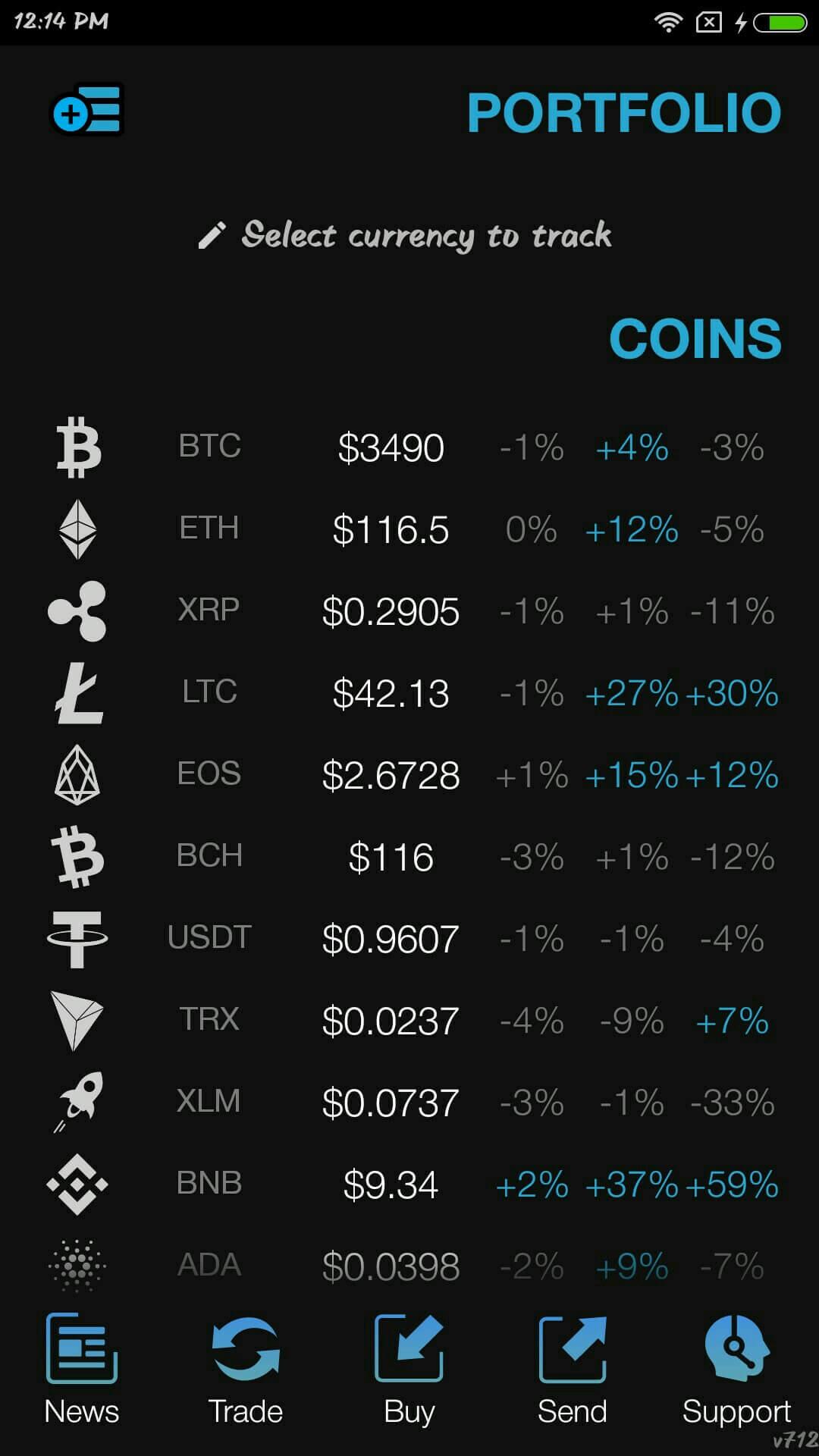 1/4 bitcoin kaufen coinmill bitcoin to gbp