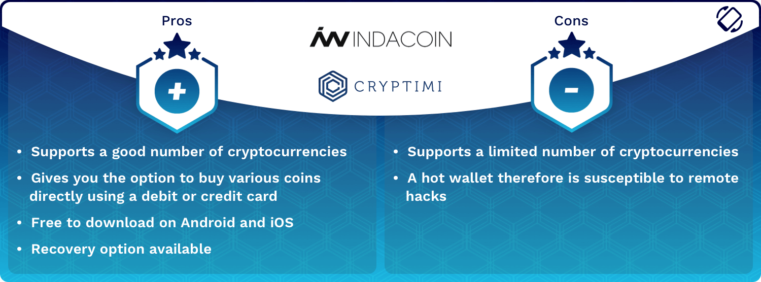 Indacoin Wallet Pros and Cons