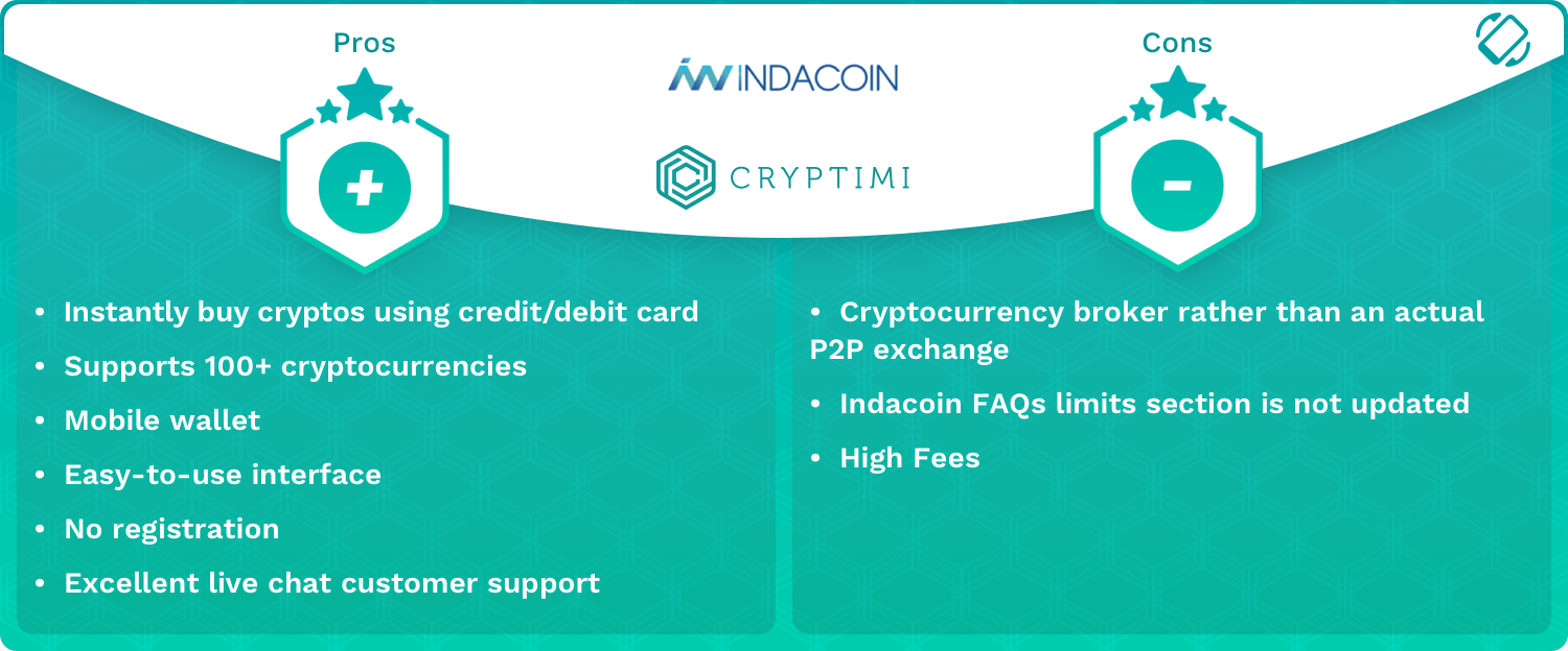 IndaCoin pros and cons