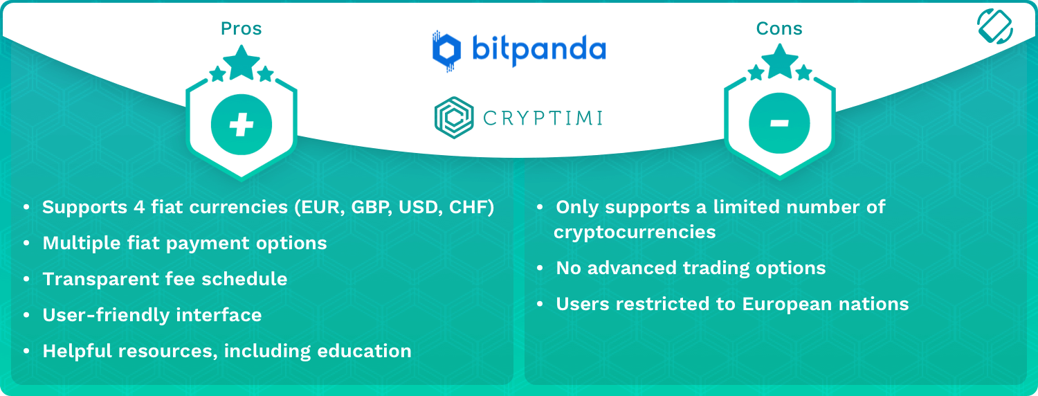 BitPanda Pros and Cons