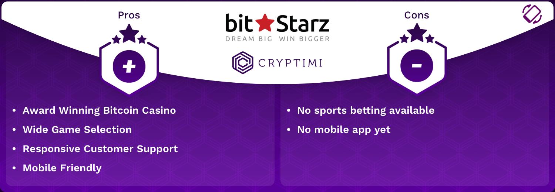 BitStarz Pros and Cons Infographic