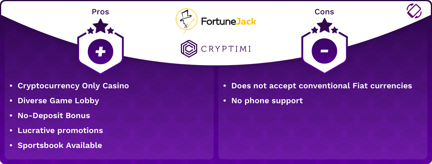 FortuneJack Pros and Cons Infographic