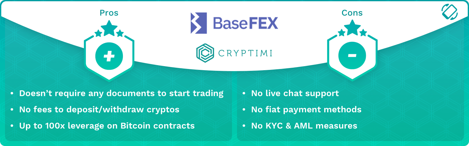 BaseFEX pros and cons