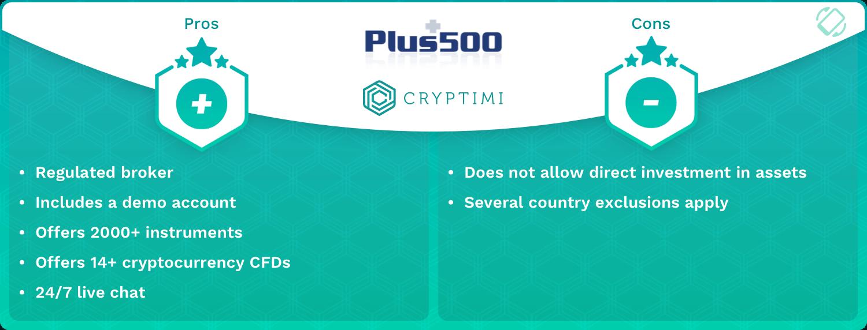 Plus500 Infographic