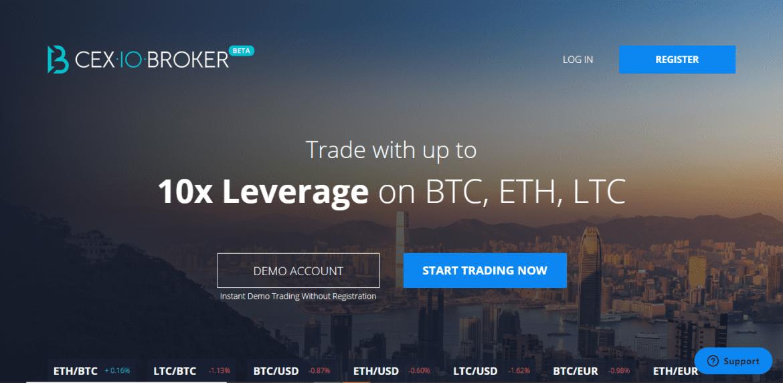 cex.io broker