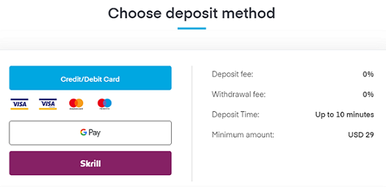Trading212 Deposit Funds