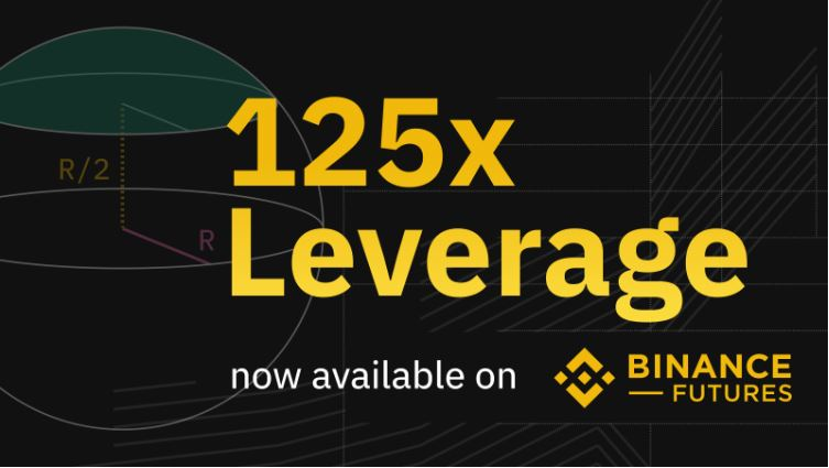 Binance Futures Increases Leverage to 125x