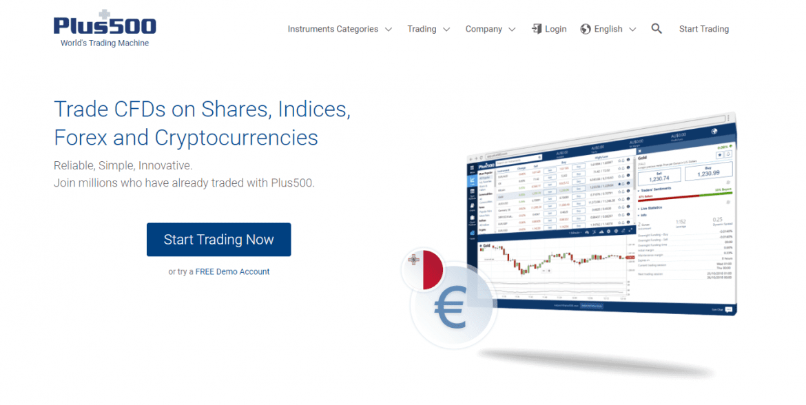 Buy Bitcoin CFDs with PayPal on Plus500
