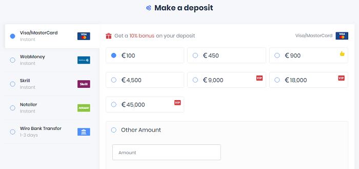 HYCM Deposit Funds
