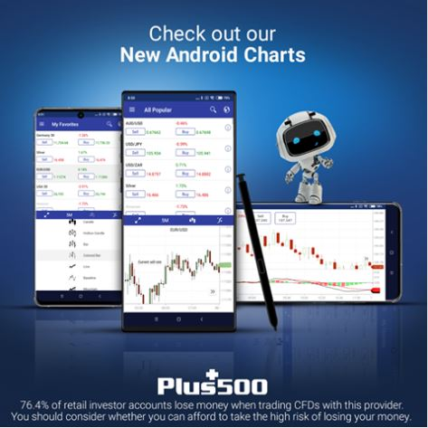 Plus500 Update Android Mobile App with New Charting Features