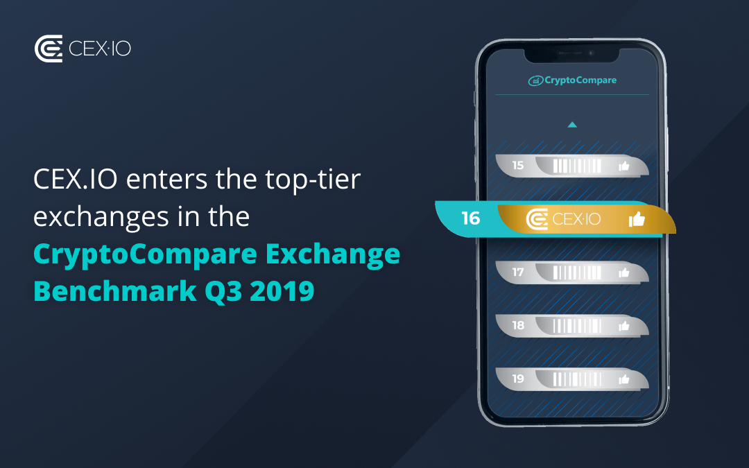 CEX.io has been ranked a top-tier exchange