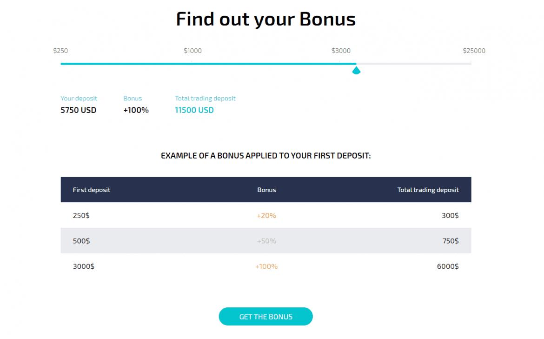 DAXBase Bonus Structure