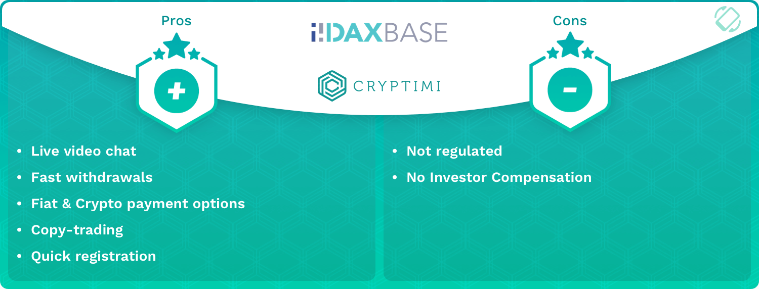 DAXBase Pros and Cons