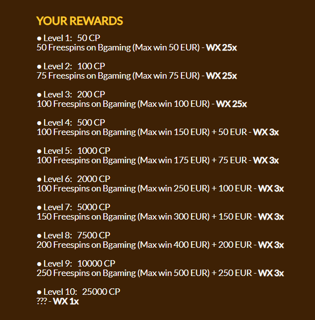 Konung VIP Programme Reward List