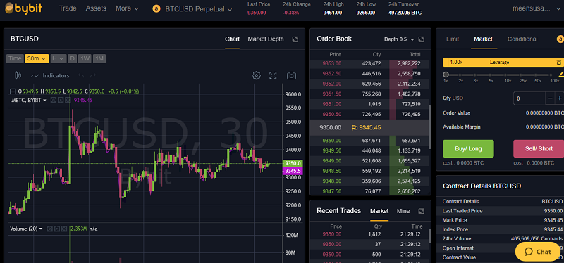 Bybit Trade Perpetual