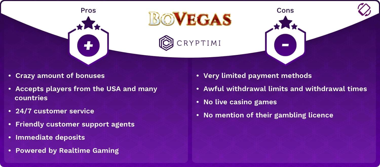 BoVegas Casino Review - Pros & Cons