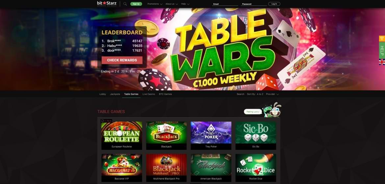 Bitstarz Casino Startpage leaderboard