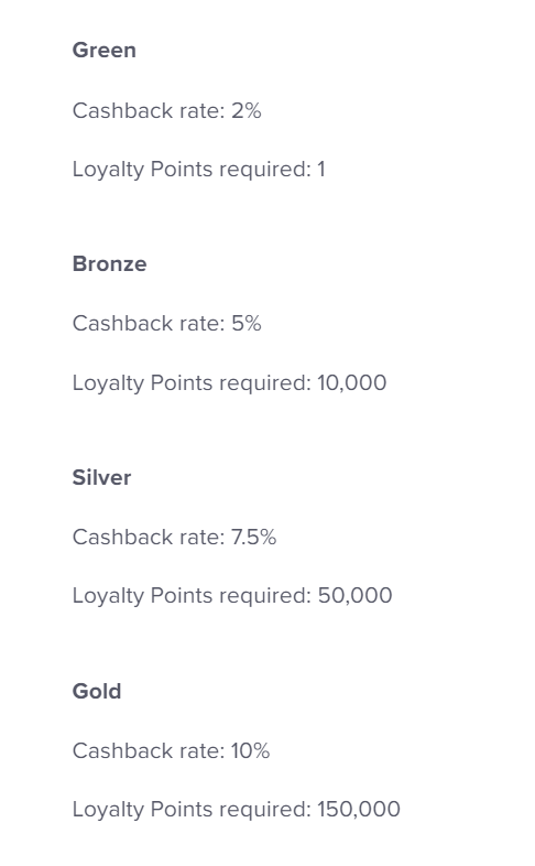 Bitomania Loyalty Programme Tiers
