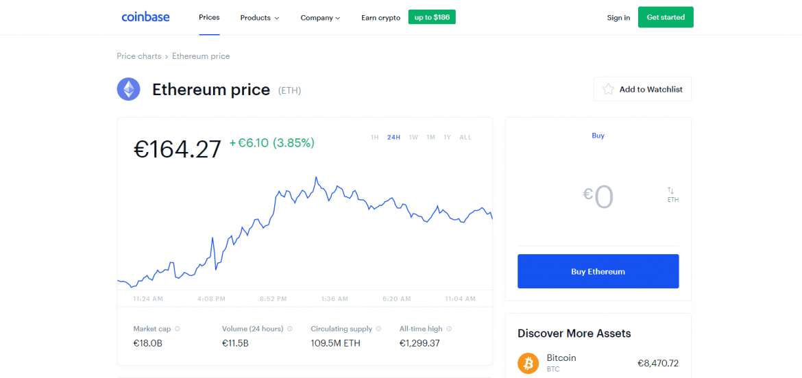 Ethereum Exchange on Coinbase