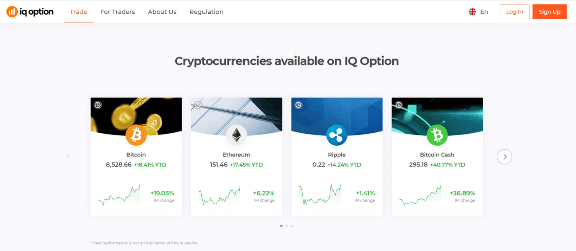 IQ Option CFD Broker Best Cryptocurrency CFDs available