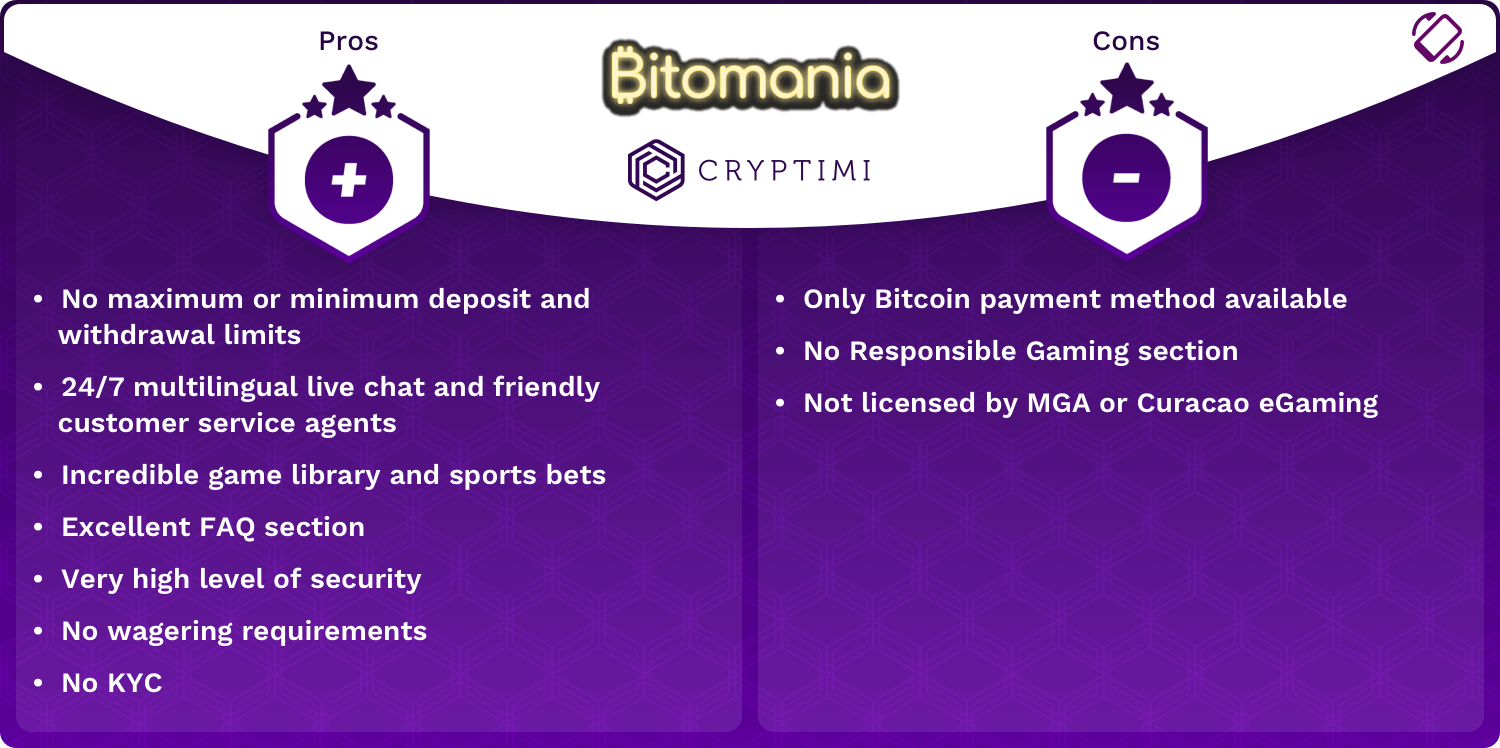 Bitomania Pros and Cons Infographic