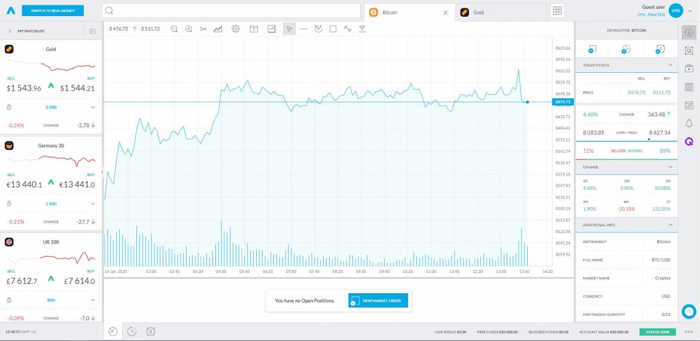 Trading 212 Broker CFD Account - Bitcoin Graph