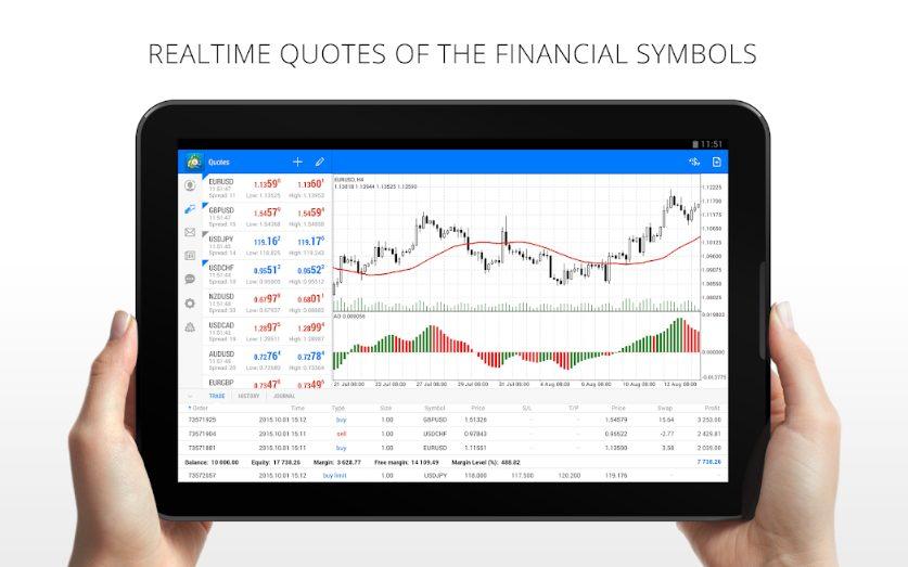 ETFinance Mobile Trader
