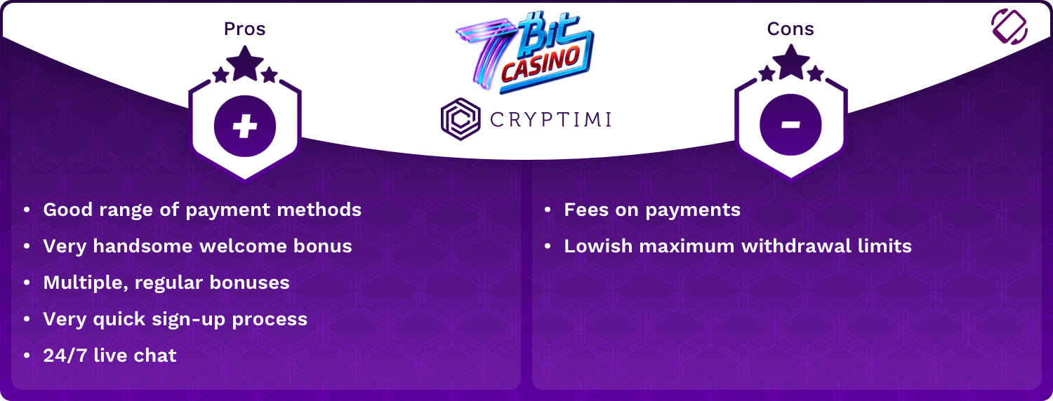 7bitCasino Pros and Cons Infographic