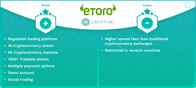 eToro Pros and Cons