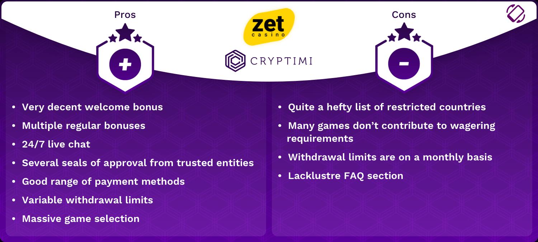 ZetCasino Pros and Cons Infographic