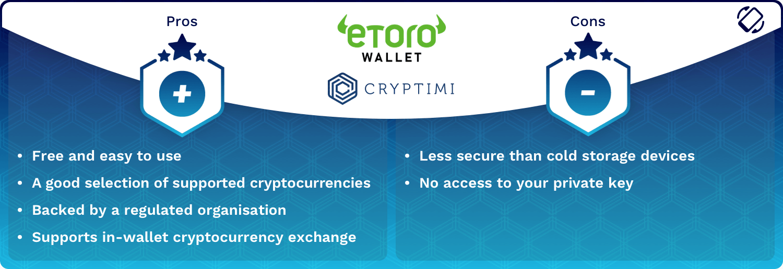eToro Wallet Pros and Cons