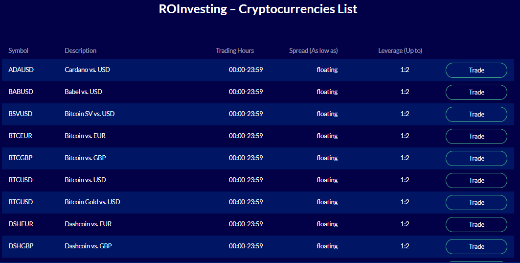 ROInvesting Supported Cryptocurrencies