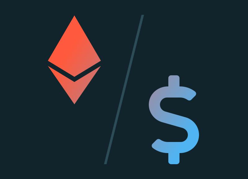 BitMex Set to Launch ETHUSD Quanto Futures Contract